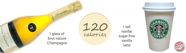wine calories - compariso chart
