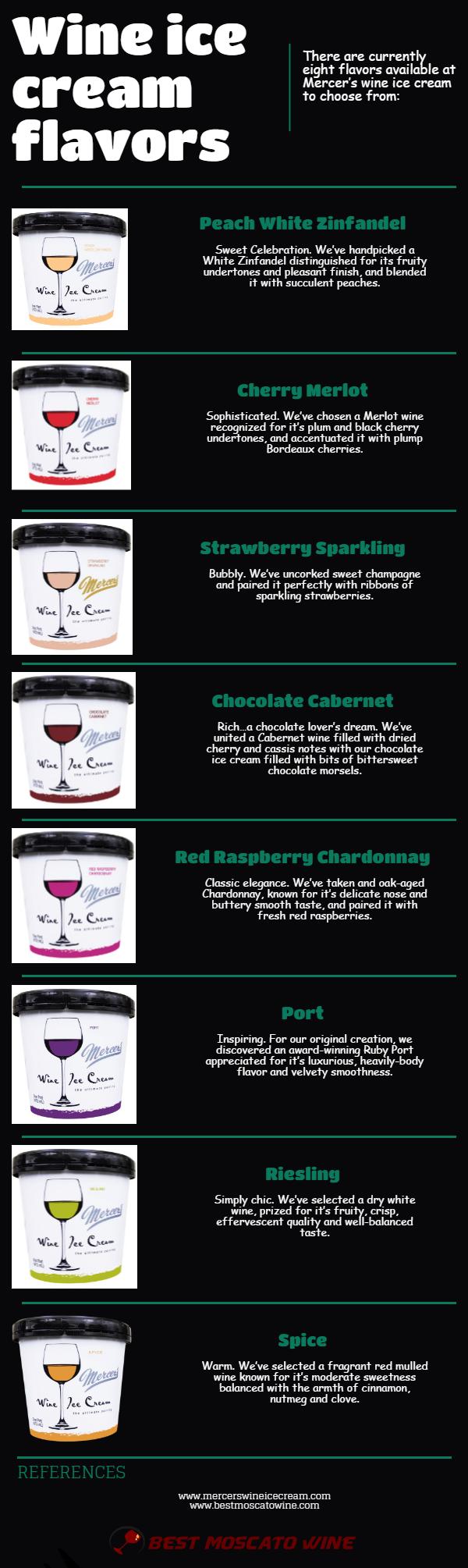Wine Ice Cream Flavors